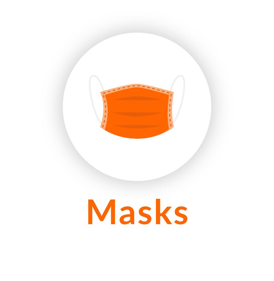 Product Category Masks